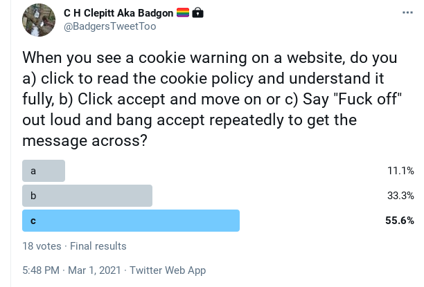 """A screenshoot of the survey tweet conducted by C H Clepitt AKA Badgon @BadgersTweetToo. When you see a cookie warning on a website, do you a) click to read the cookie policy and understand it fully, b) Click accept and move on or c) Say """"Fuck off"""" out loud and bang accept repeatedly to get the message across? Results show a)11.1%, b) 33.3% and c) 55.6%"""